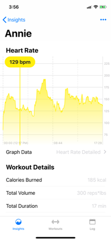 heart rate detailed