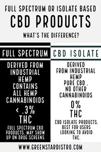 FULL SPECTRUM OR ISOLATE BASED CBD PRODUCTS?