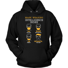 Load image into Gallery viewer, Mask Index Hoodie