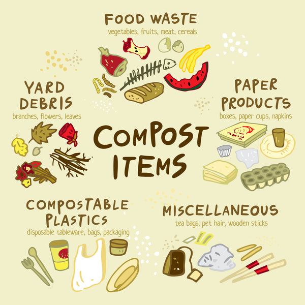 Tips for Indoor Composting at Home