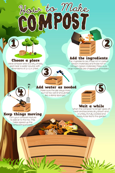 7 Simple Home Composting Tips