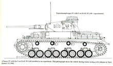 Load image into Gallery viewer, 1/200 to 1/35 scale Panzer4 50mm long side skirts no muzzel x2 Scale WWII Model Tank