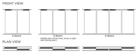 Step 7 - Installation of soft close wardrobe sliding doors