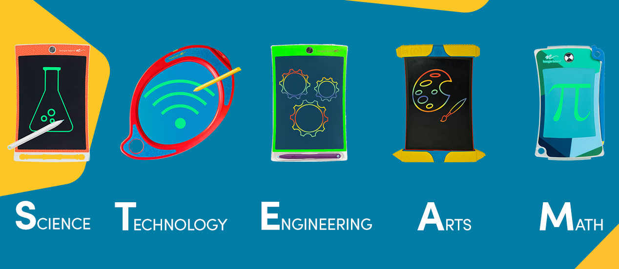 STEAM-Science, Technology, Engineering, Arts and Math)