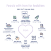 Iron-rich foods for toddlers include spinach, dried apricots and Kabrita Goat Milk Foods