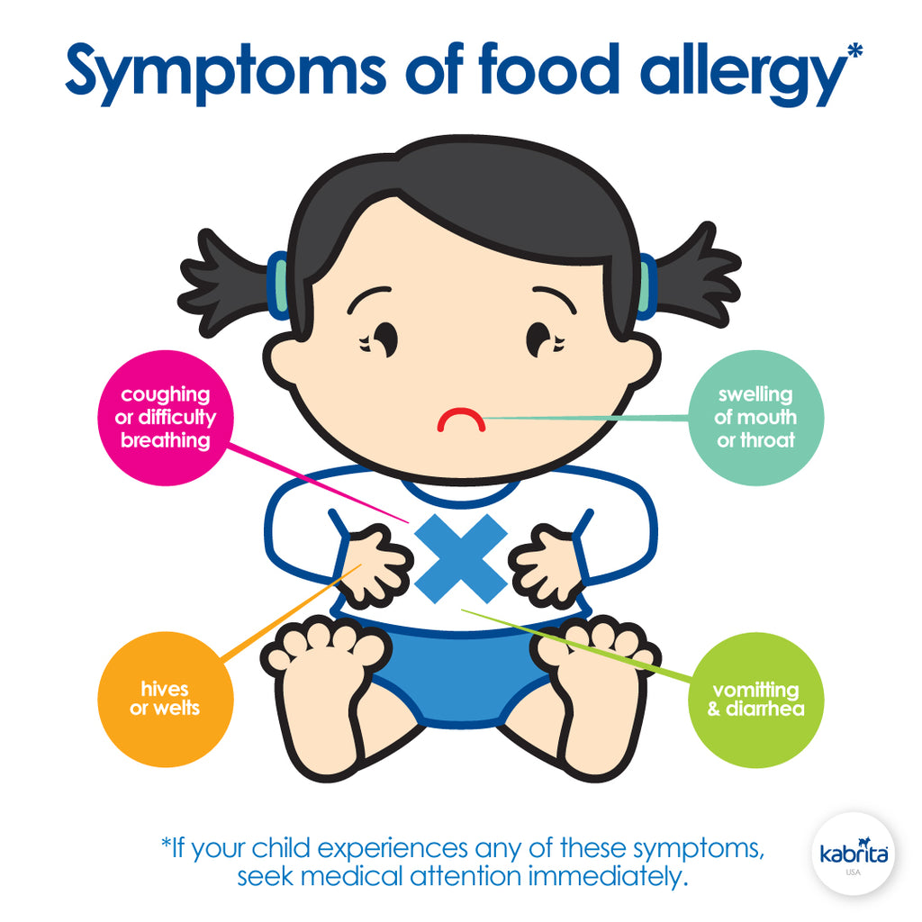 Baby S First Foods Symptoms Of Food Allergies Kabrita Usa