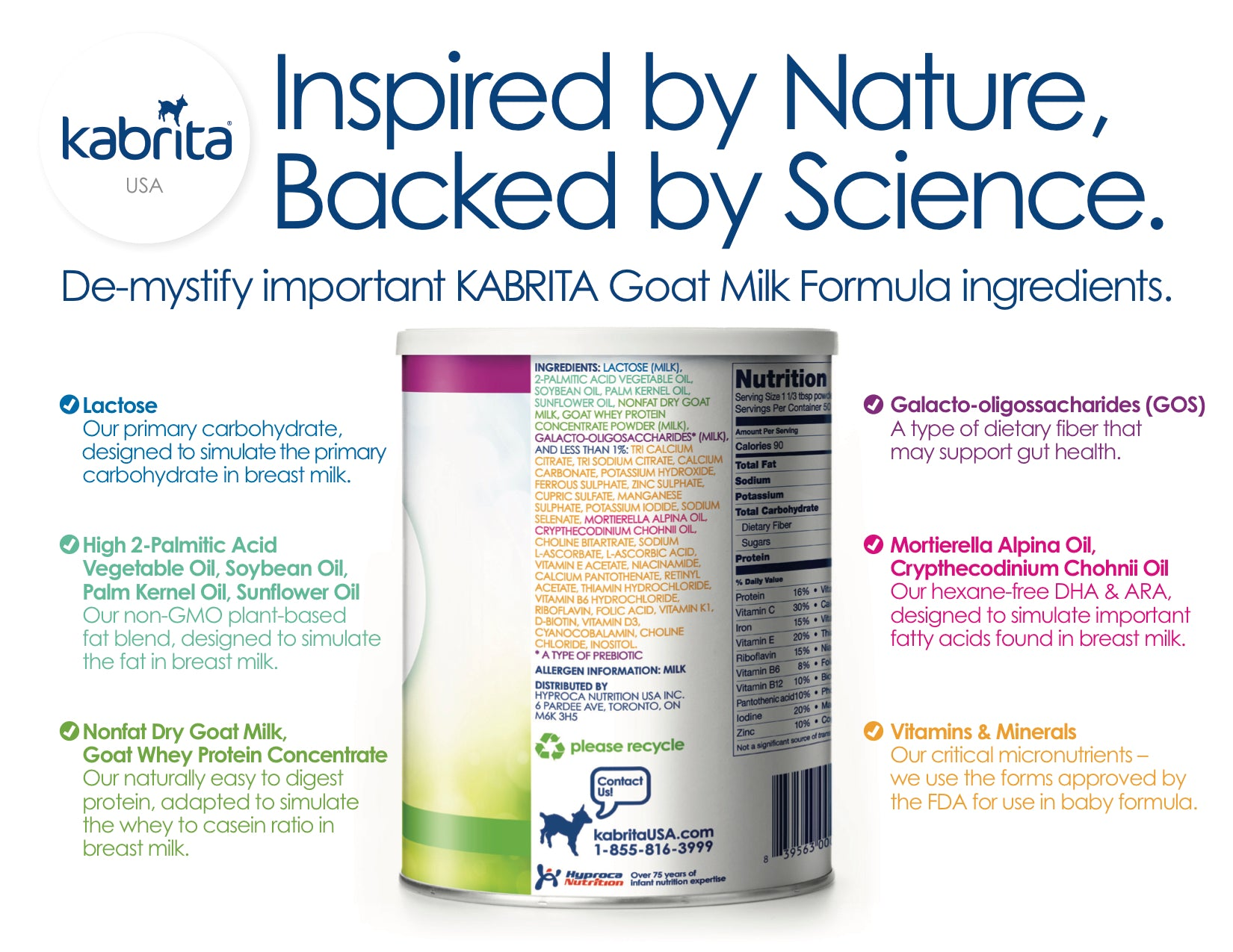 Inspired by Nature, Backed by Science. De-mystify important KABRITA Goat Milk Formula ingredients