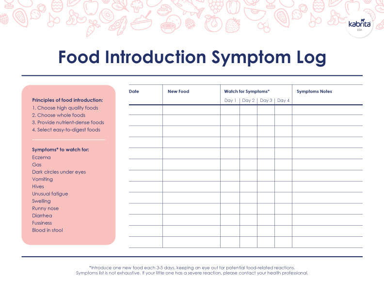 Kabrita's Food Introduction Symptom Log