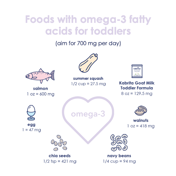 Food with Omega-3 Fatty Acids for Toddlers