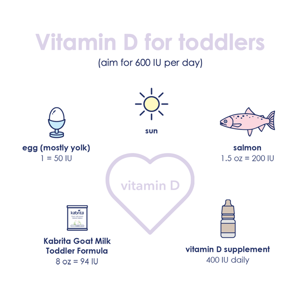 Foods with Vitamin D for Toddlers