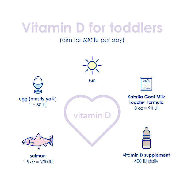 5 sources of Vitamin D for toddlers