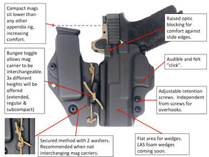LAS Concealment holster and mag carrier sidecar