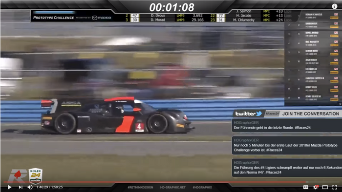 Watch the ANSA Win at ROAR BEFORE ROLEX 24 - Watch Now