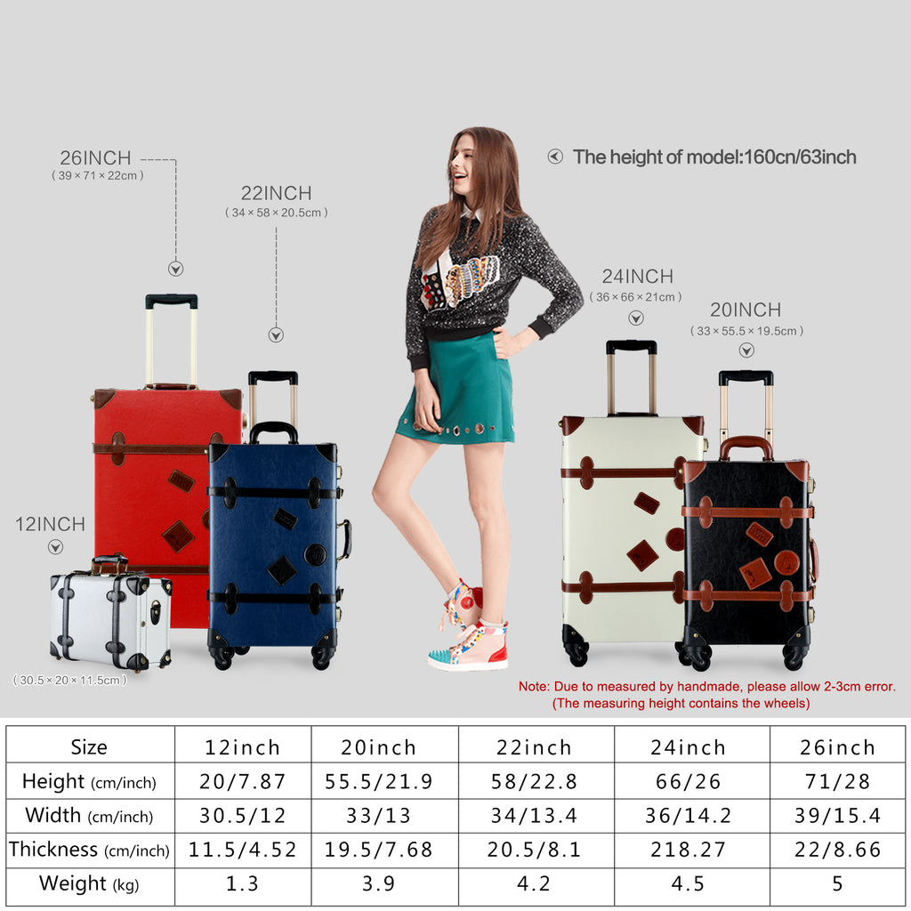 My Gaia Travel Buddy-How is luggage measured