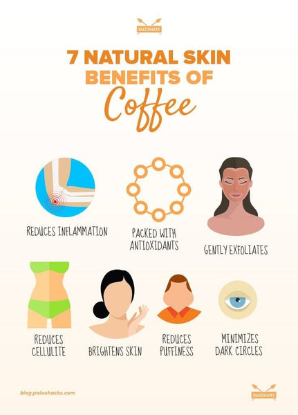 Natural skin benefits of coffee