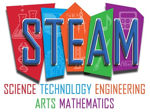 Elementary STEAM (3rd-5th)