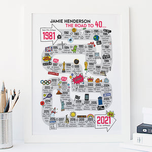 40th-birthday-print