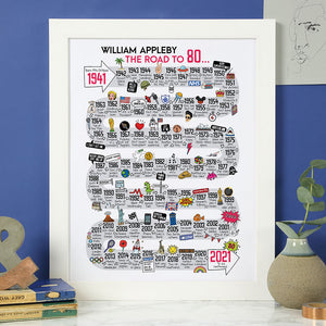 80th Birthday Print - The Road To 80