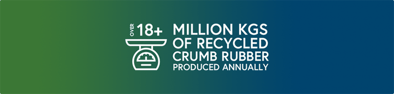 Million KGS of recycled crumb rubber