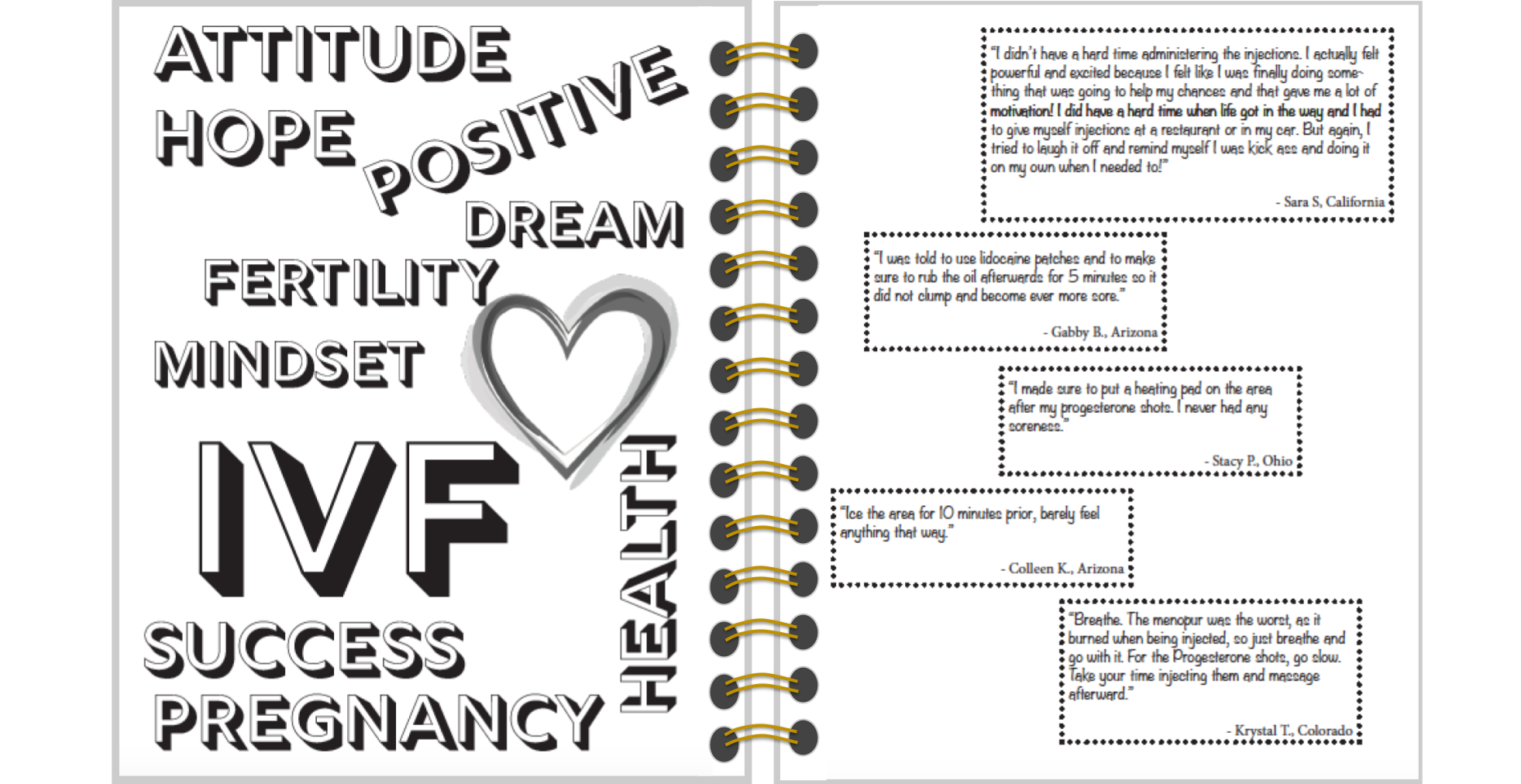 Pineapple Paradise IVF Journal – Piper Patch