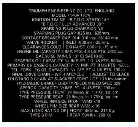 Triumph Sticker under Seat, T140V, TR7V Instruction Models 1952 on