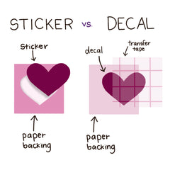 Stickers vs decals