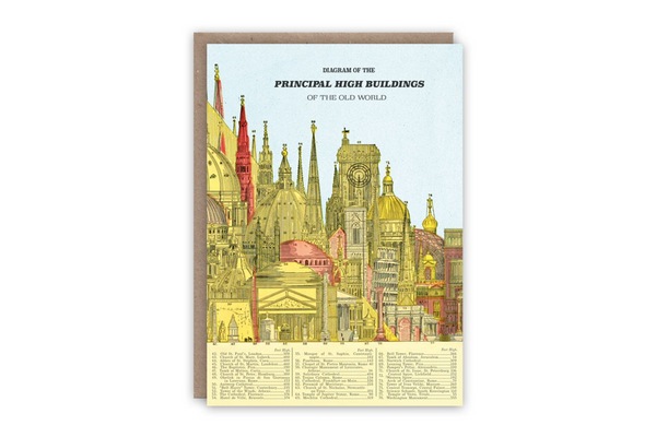 Greetings Card - Principal High Buildings of the Old World front cover