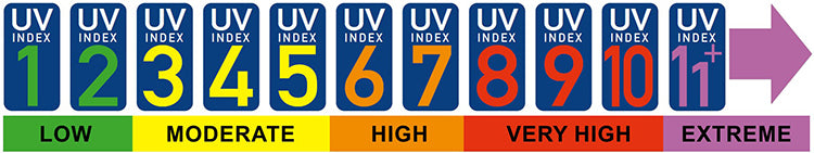 UV index best for tanning