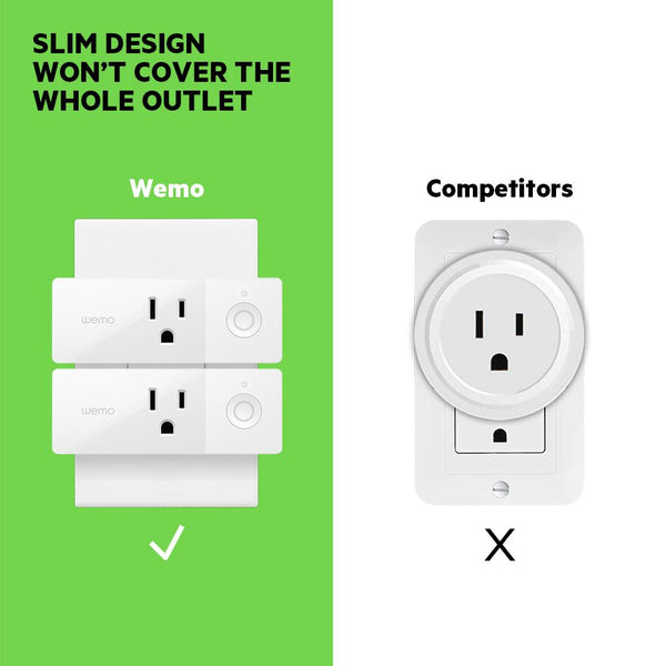Wemo Mini Wi-Fi Smart Plug image 15232562167857