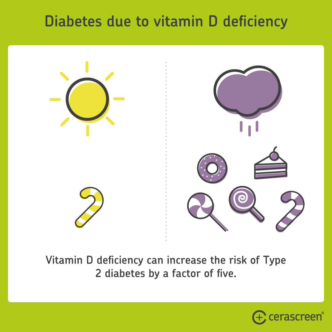 Diabetes risk due to vitamin D deficiency