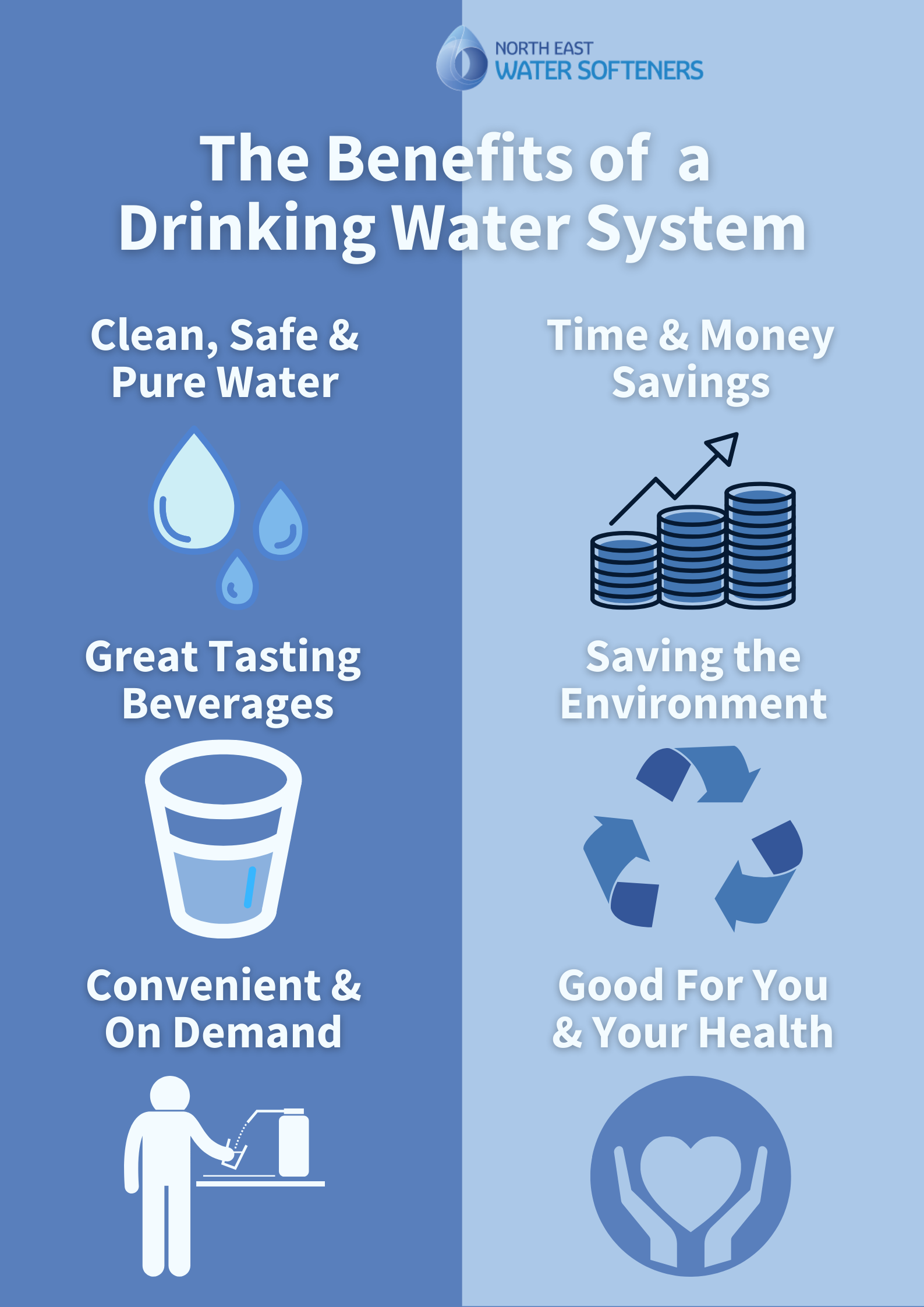 benefits of drinking water systems info graphic