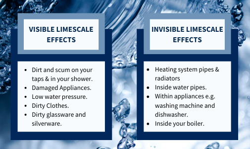 EFFECTS OF LIMESCALE