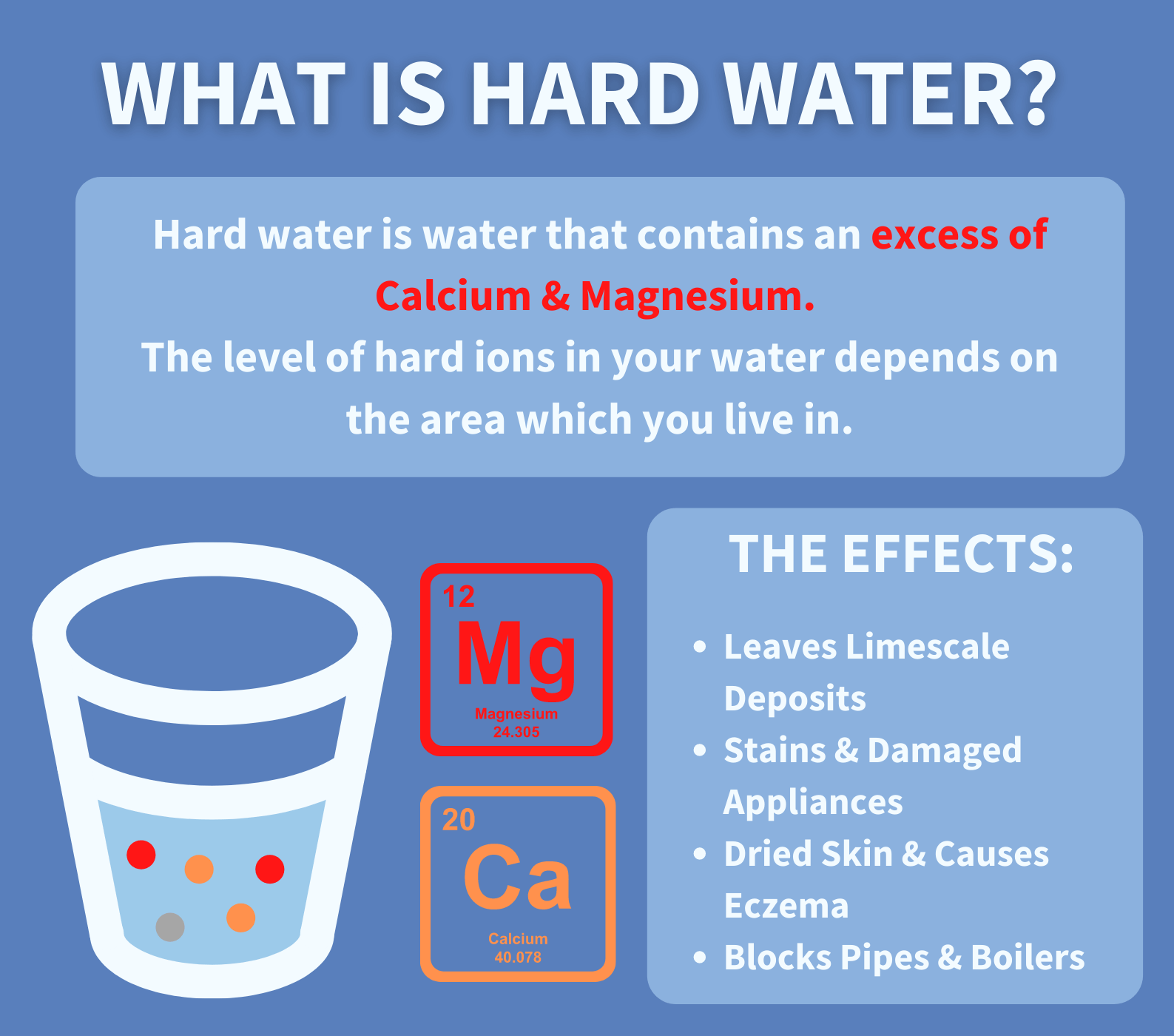 what is hard water infographic