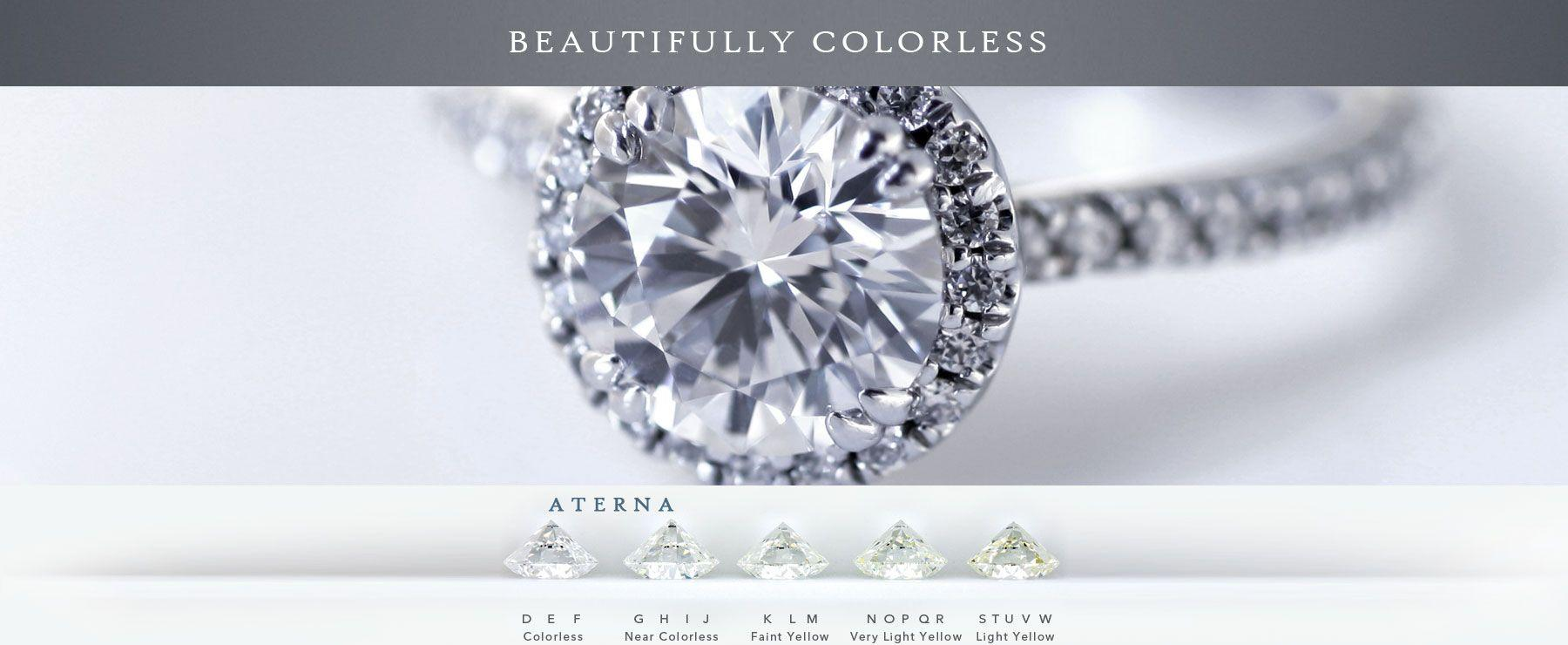 loose created diamonds moissanite aterma amora gems quorri