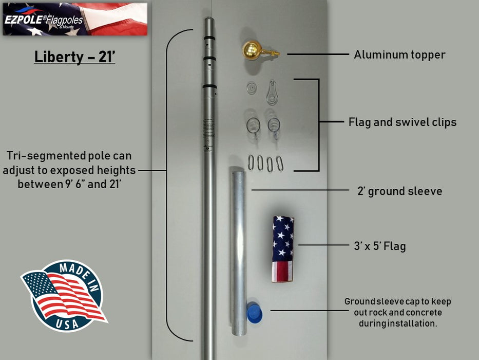 Flagpole with parts labeled