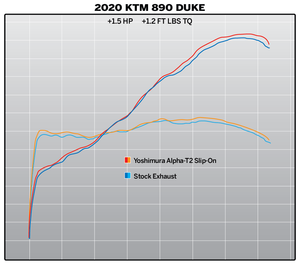 890 DUKE R 2020 AT2 Stainless Slip-On Exhaust, w/ Stainless Muffler