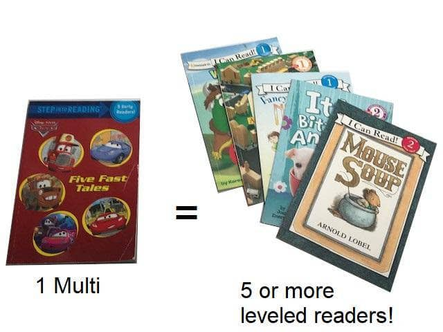 TheBookBundler Bulk Books 5 Multi-Reader Books Multi-Story Leveled Reader Kids Books <br> (ages 3-8)