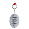 Dad You're my Favourite Oval Key Chain