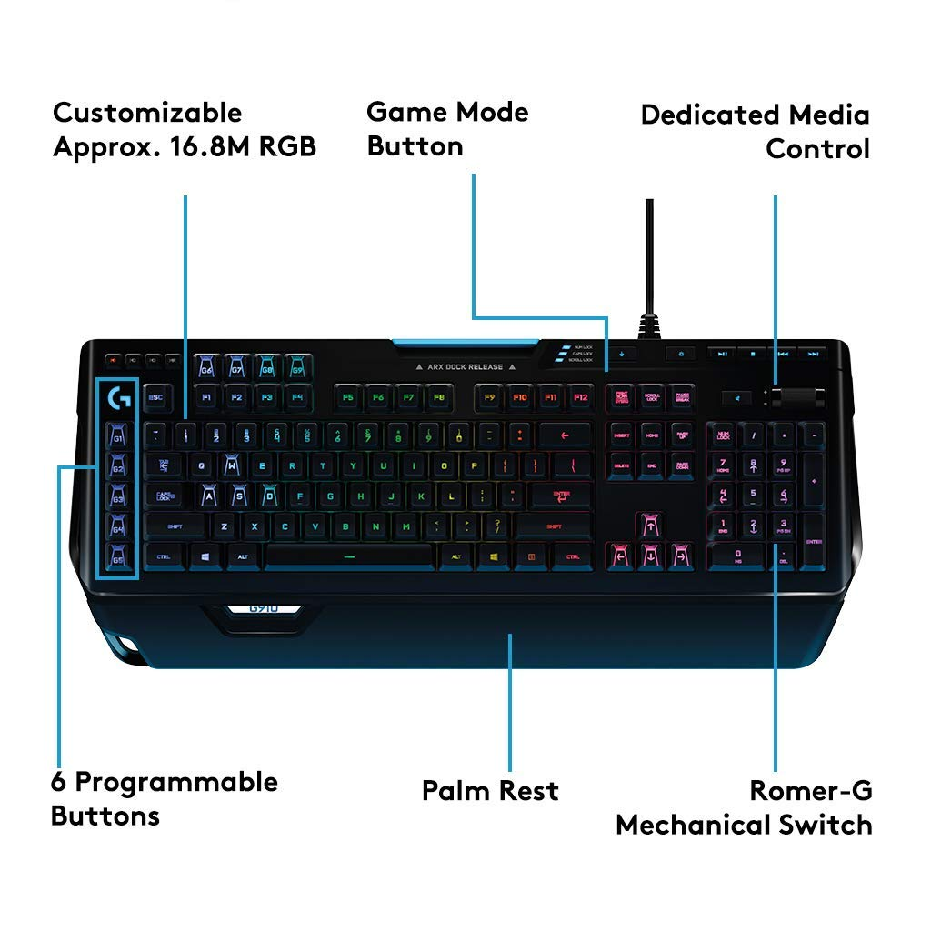 Logitech G910 Orion Spectrum Gaming Keyboard UK LAYOUT- Black