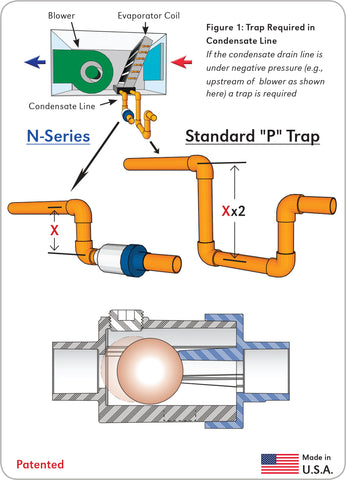 N Series Negative Pressure Waterless Trap by Des Champs Technologies
