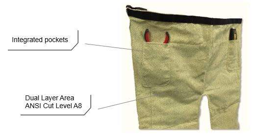 ANSI Cut Level A8 Dual Layer Area + Pockets