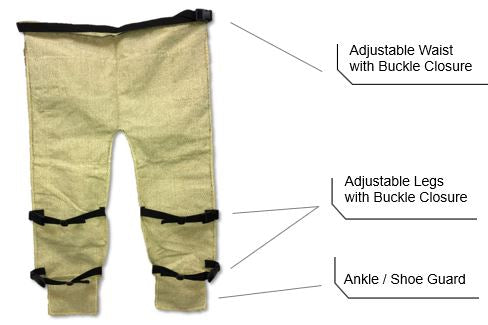Integrated adjustable waist buckle, leg buckles and ankle/shoe guard.