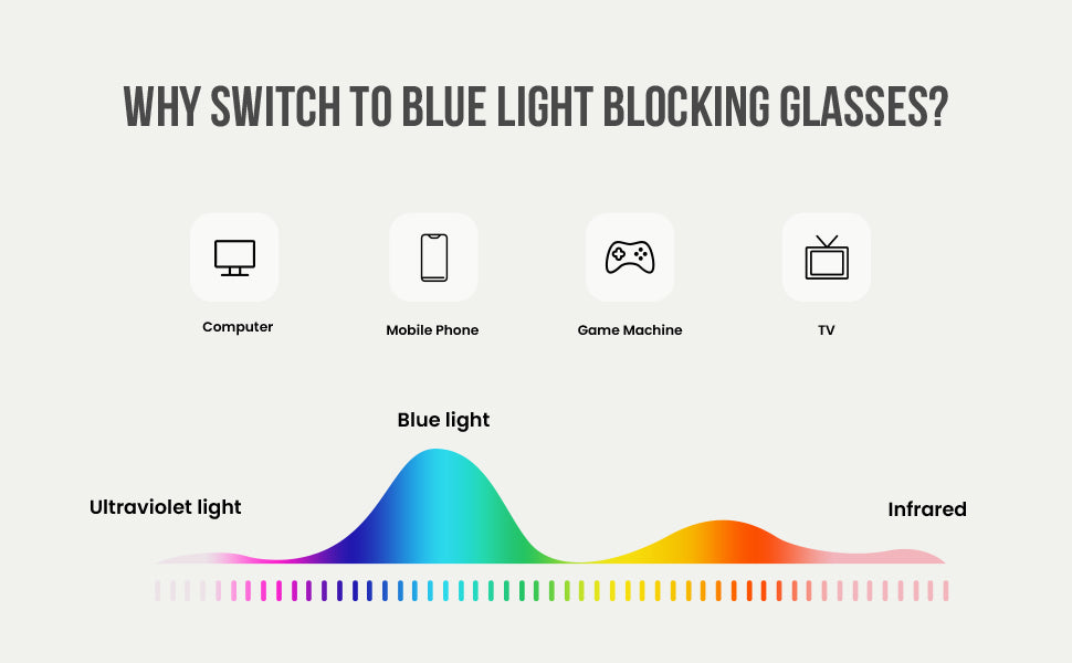 Why switch to Blue Light Blocking Glasses