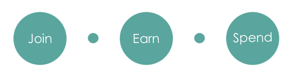 Join Earn Spend