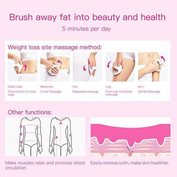 Handheld Full Body Slimming Brush b4