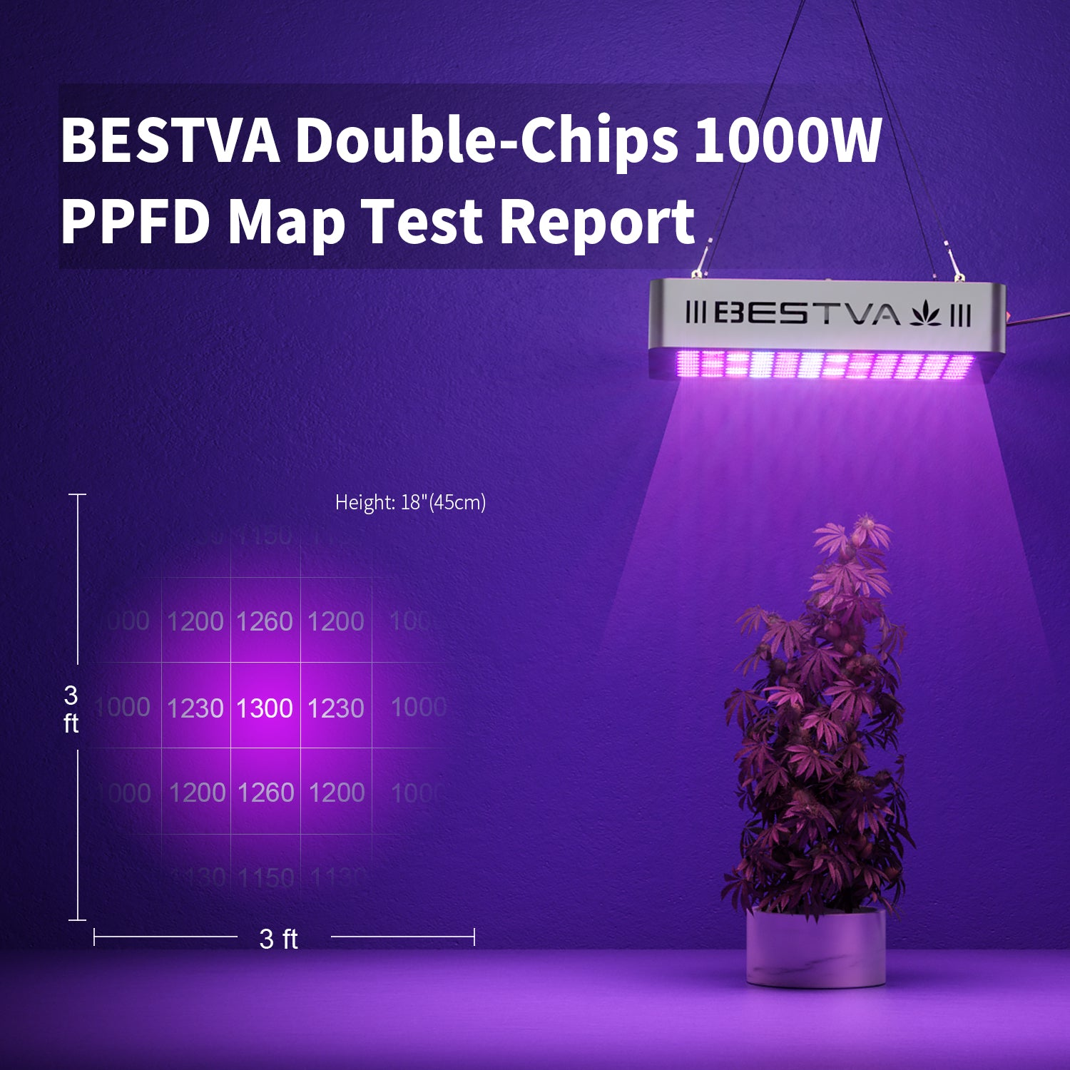 2PCS BESTVA Double Chips 2000W LED Grow Light Full Spectrum Grow Lamp for Greenhouse Hydroponic Indoor Plants Veg and Flower