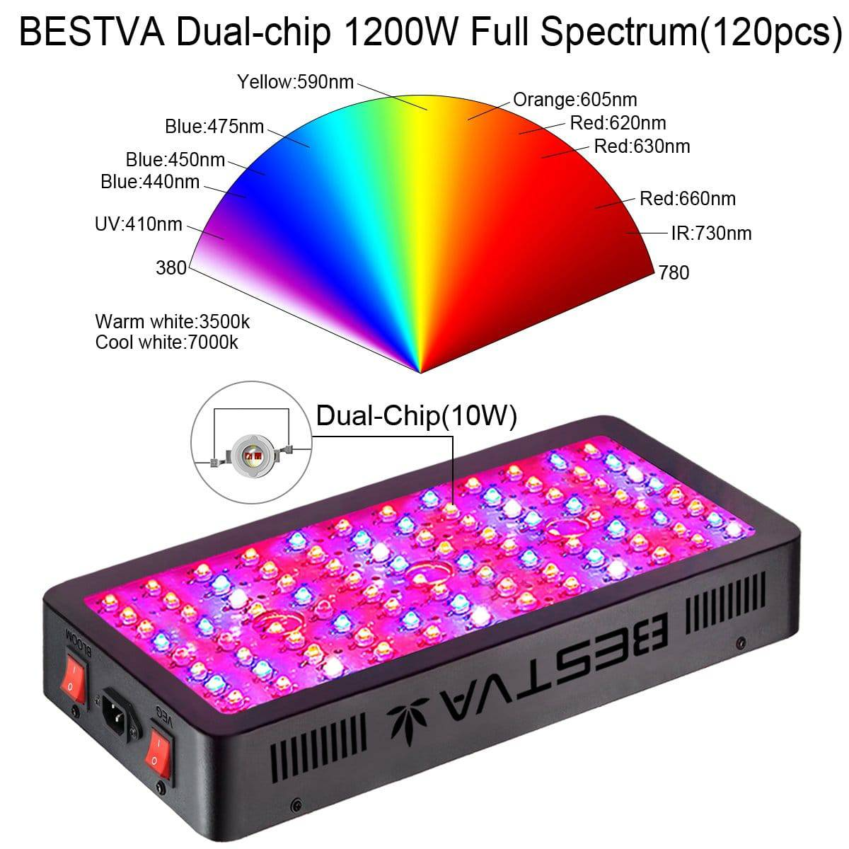 BESTVA 1200W Double Chips LED Grow Light Full Spectrum 12 Band Grow Lamp for Greenhouse Hydroponic Indoor Plants Veg and Flower - BESTVALED