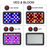 BESTVA Elite 600W COB Epistar LED Chips LED Grow Light Full Spectrum for Greenhouse Hydroponic Indoor Plants Veg and Flower - BESTVALED