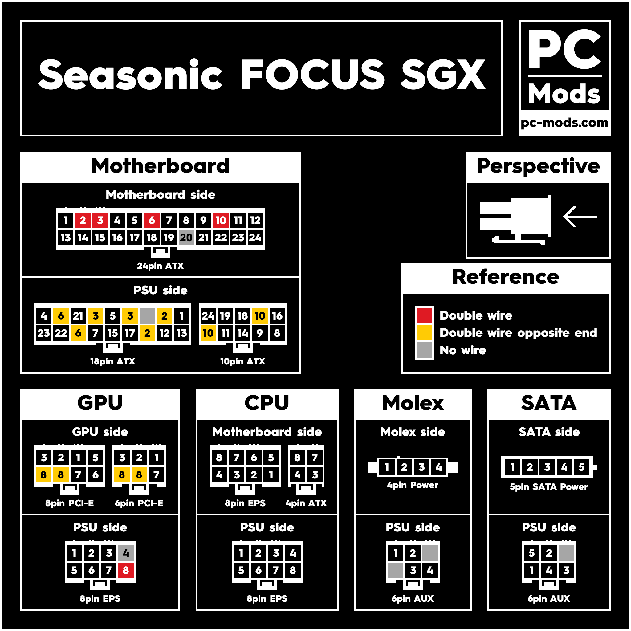 PSU Pinout - Seasonic FOCUS SGX