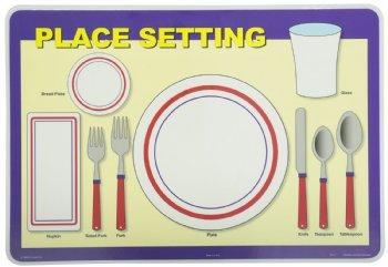 Placesetting mat